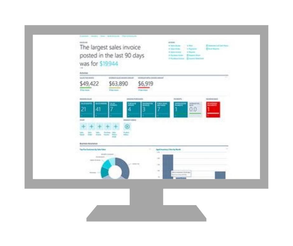 Microsoft Dynamics 365 Business Central Prezzi